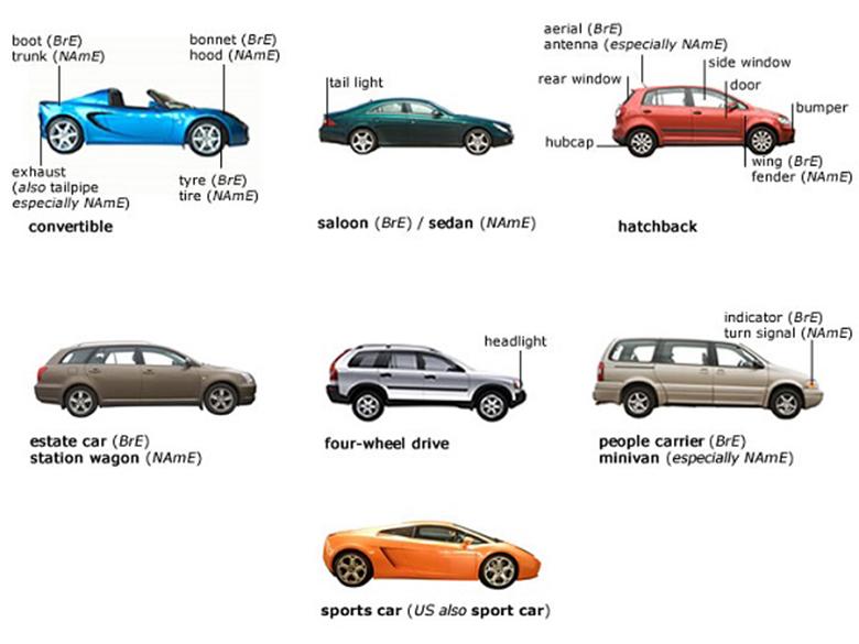 Phân biệt các dòng xe và phân khúc các loại xe ô tô phổ biến tại Việt Nam - 3