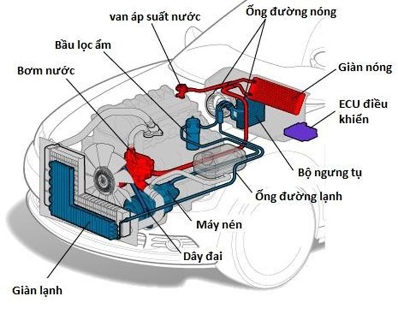 Lọc gió xe ô tô và những điều bạn cần biết - 13