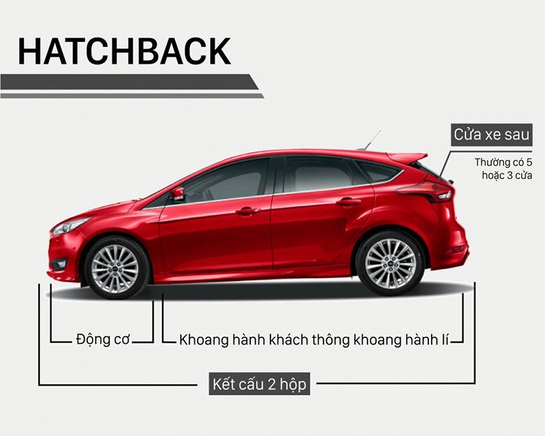 Phân biệt các dòng xe và phân khúc các loại xe ô tô phổ biến tại Việt Nam - 6