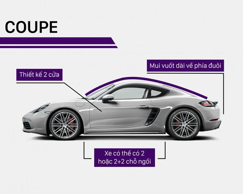 Phân biệt các dòng xe và phân khúc các loại xe ô tô phổ biến tại Việt Nam - 12