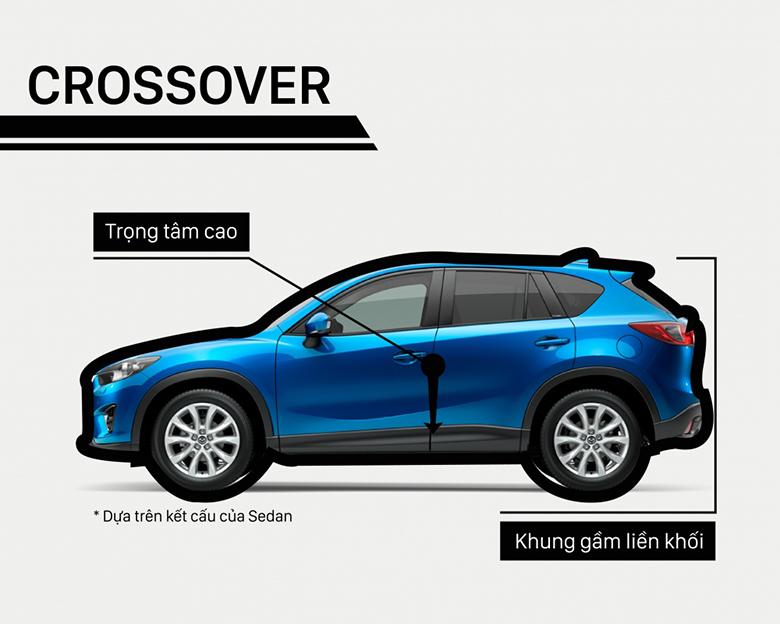 Phân biệt các dòng xe và phân khúc các loại xe ô tô phổ biến tại Việt Nam - 13
