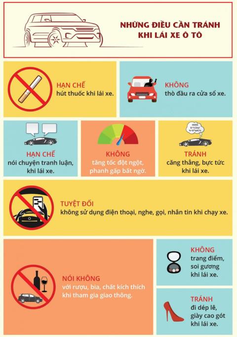 Những lưu ý cấm kỵ không nên làm khi lái ô tô - 1