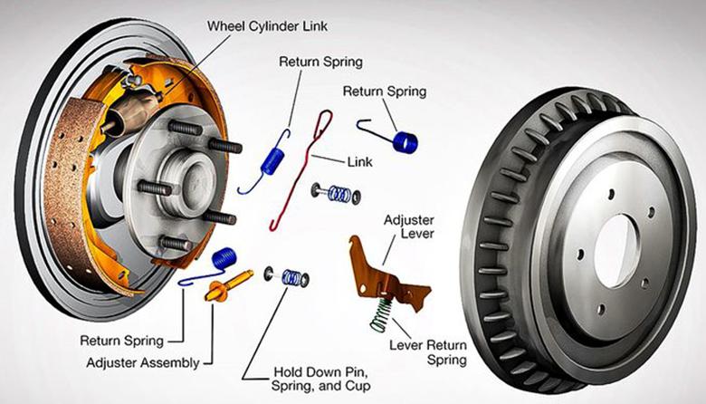 Hệ thống phanh đĩa và phanh tang trống trên ô tô bạn cần biết - 4