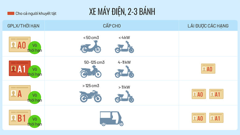 Dự thảo luật giao thông đường bộ mới nhất tháng 2021 - 3