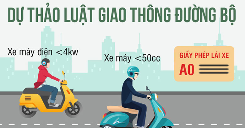 Dự thảo luật giao thông đường bộ mới nhất tháng 2021 - 7