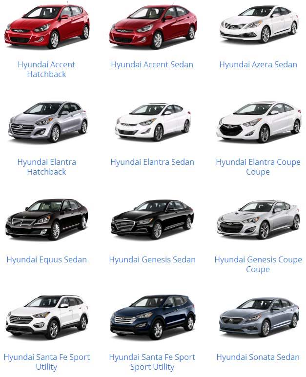 Cập nhật giá bán các mẫu xe Hyundai mới nhất 2020 - 2