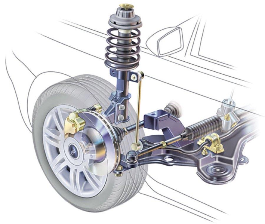 Hệ thống treo là gì? Tác dụng như thế nào trên xe ô tô - 11