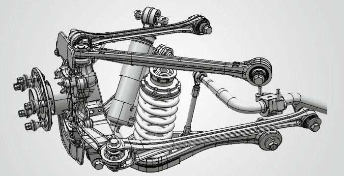 Hệ thống treo là gì? Tác dụng như thế nào trên xe ô tô - 2