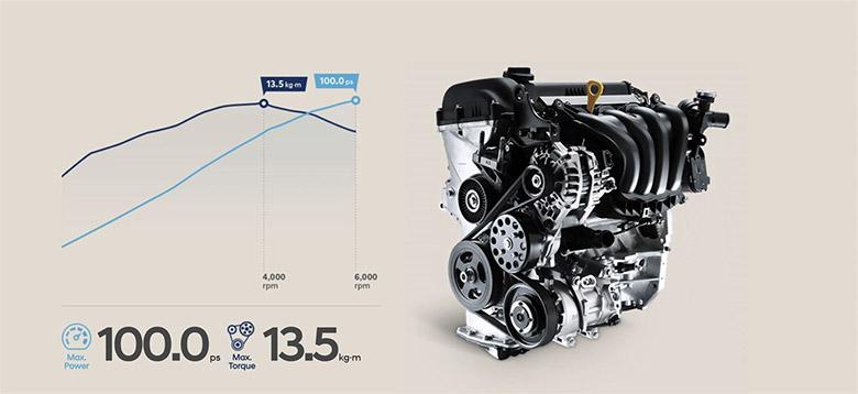 Thông số động cơ Hyundai Accent