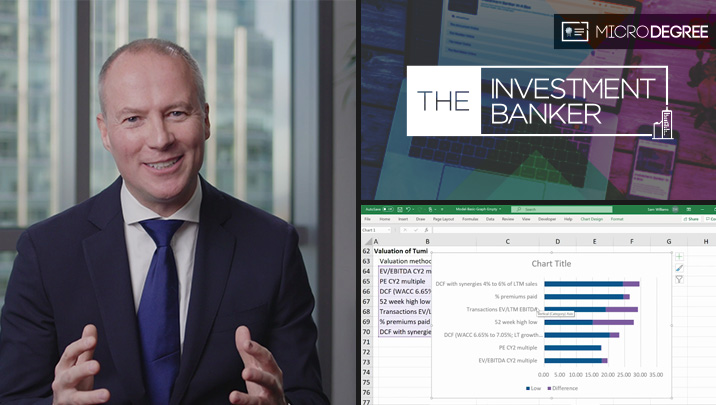 The Investment Banker Micro-Degree