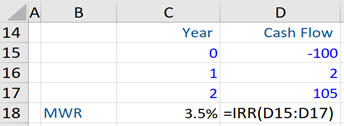 money-weighted-return-example