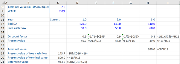 dcf-valuation-example