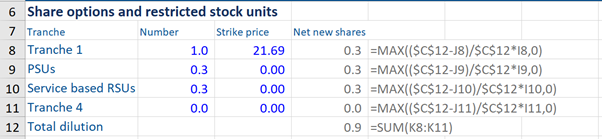 lbo-model-acquisition-share-options