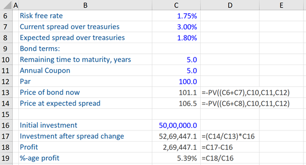Spreads and Shift 2 - Example