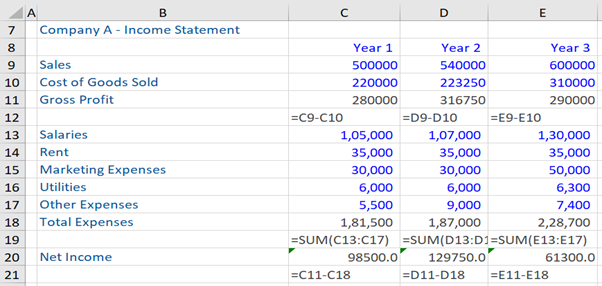 vertical analysis income statement example