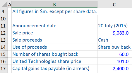 Divestiture Model Example (Deconsolidation of a Subsidiary - Private Sale)