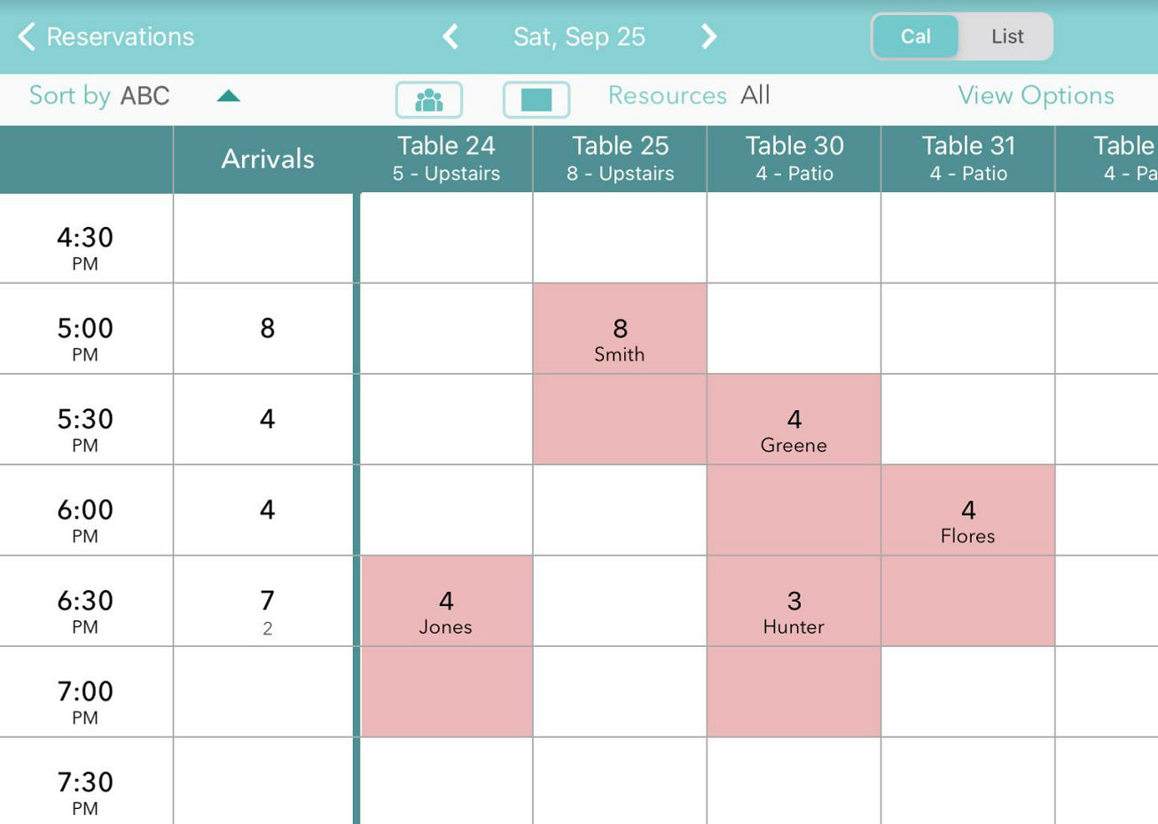 Calendar column sorting