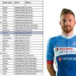 Adrien Petit - FFL