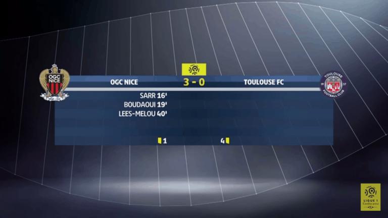 Score Nice-TFC - FFL