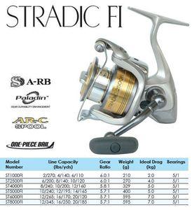 STRADIC 2500 FI