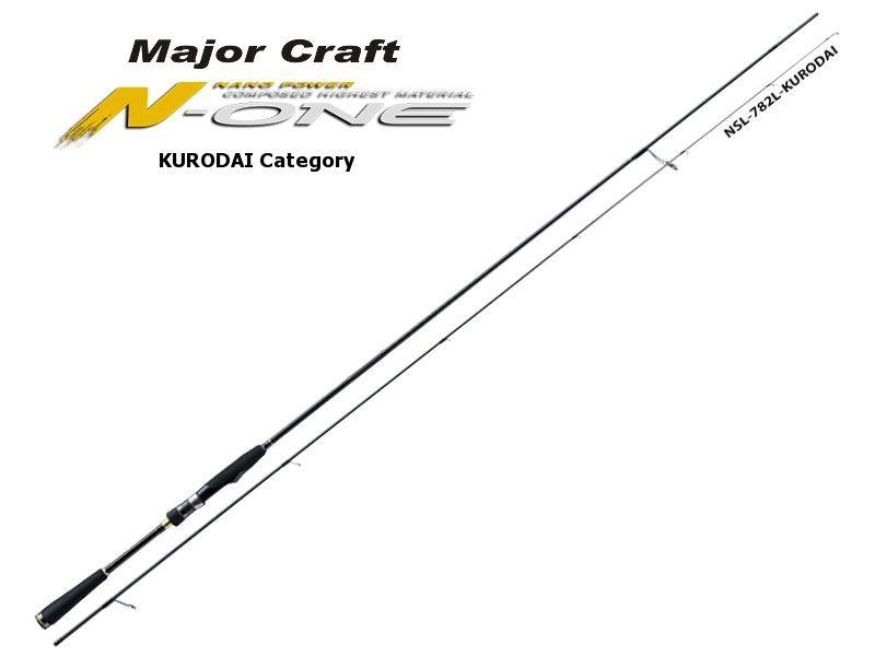N-ONE KURODAI CATEGORY NSL-802ML