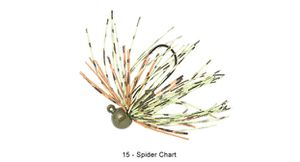 Reins  Platon Jig !! 2.6g 15 - Spider Chartreuse