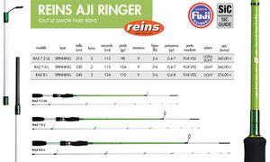 Reins  RAZ (Aji-Ringer Z) Reins RAZ 72 UL