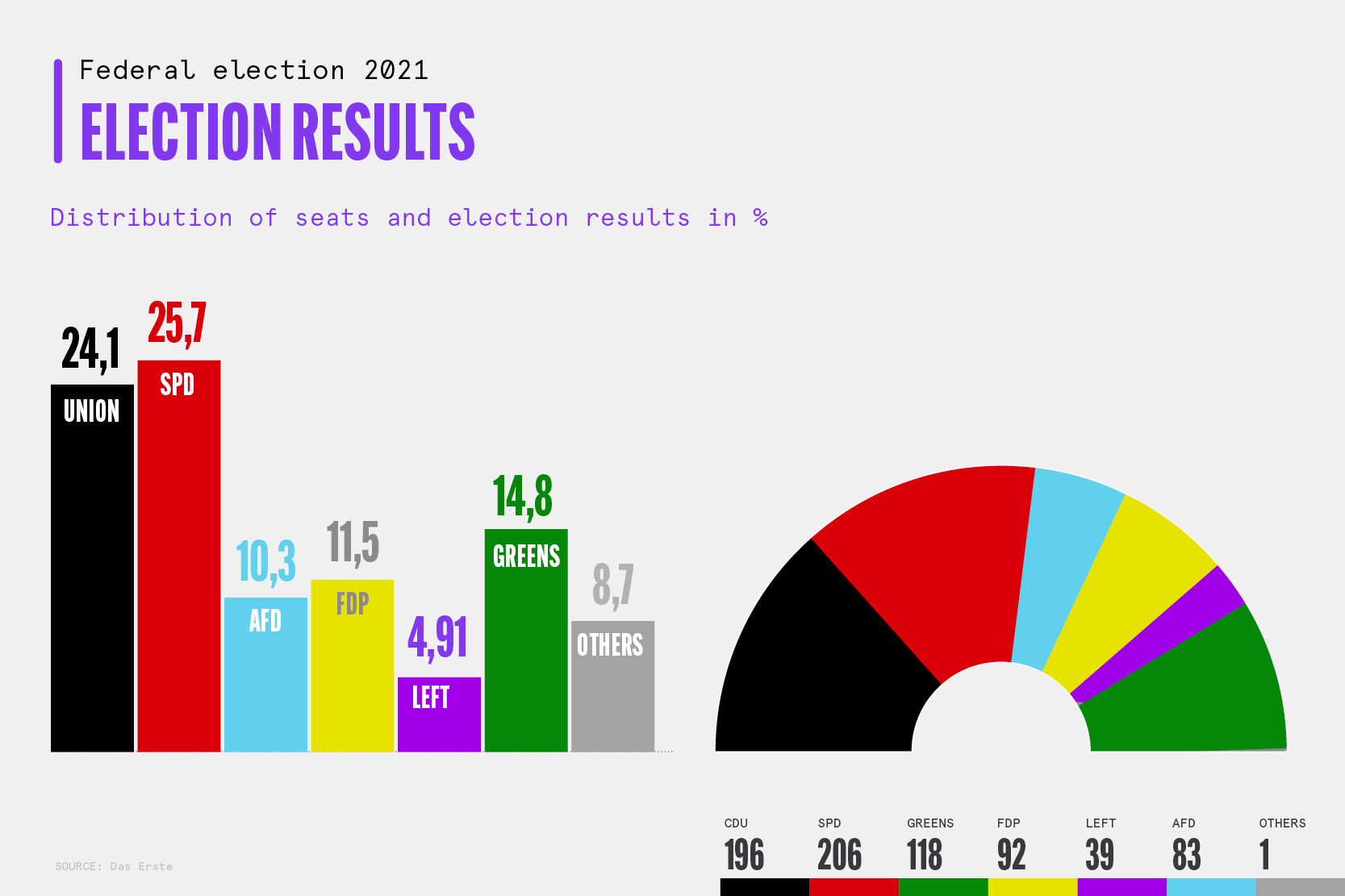 Election results english.png