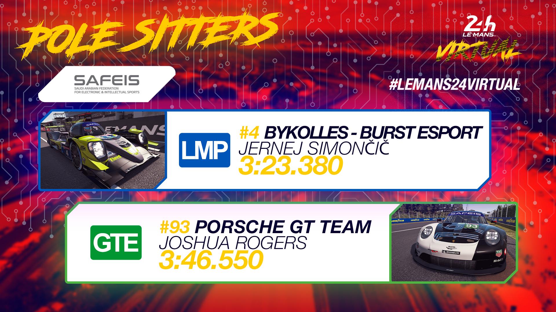 Virtual Le Mans: Simoncic puts ByKolles–Burst Esport on pole