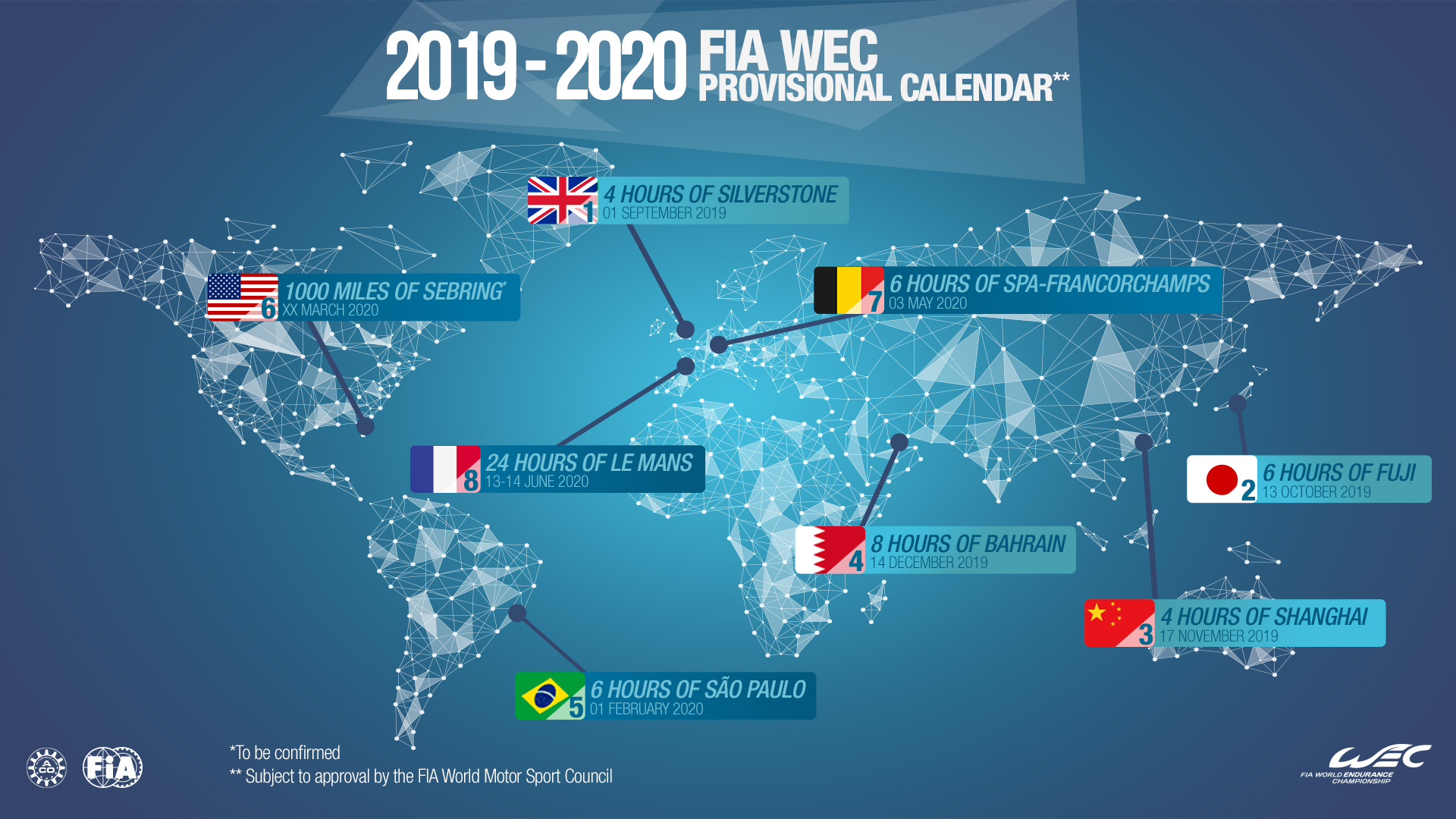 The 2019 2020 Fia World Endurance Championship Calendar Announced Today Heralds Return Of Two Por Venues São Paulo And Bahrain Also Introduces