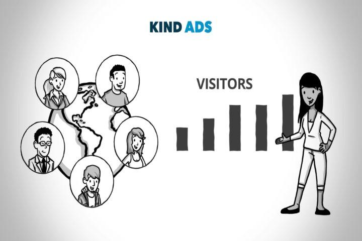 image Fraud in Digital Marketing 2