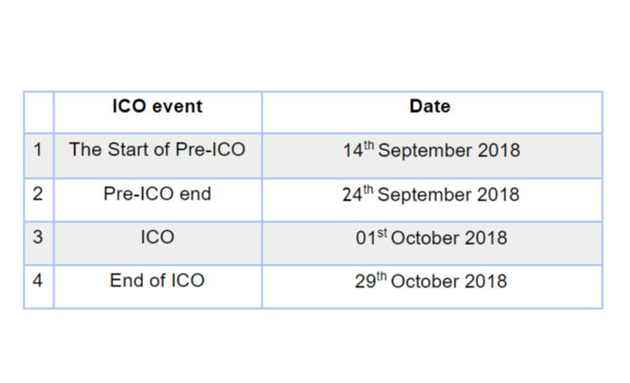snapparazzi ico dates on BS