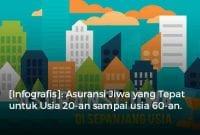 Infografis: Asuransi Jiwa di Sepanjang Usia