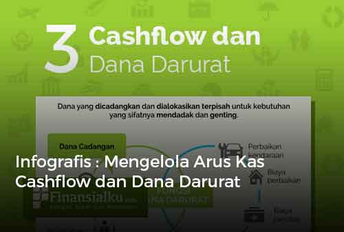 Infografis 3 Mengelola Arus Kas Cashflow dan Dana Darurat Cover