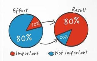 Prinsip Diagram Pareto 8020 dapat Meningkatkan Pemasukan 01 Finansialku