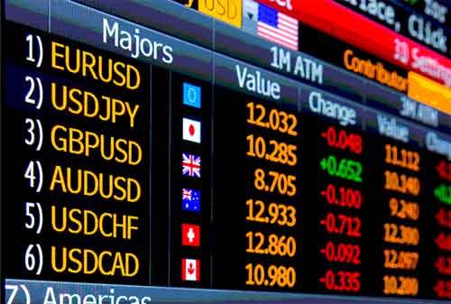 Risk dan Money Management Forex Sebagai Investor Pemula 02 - Finansialku