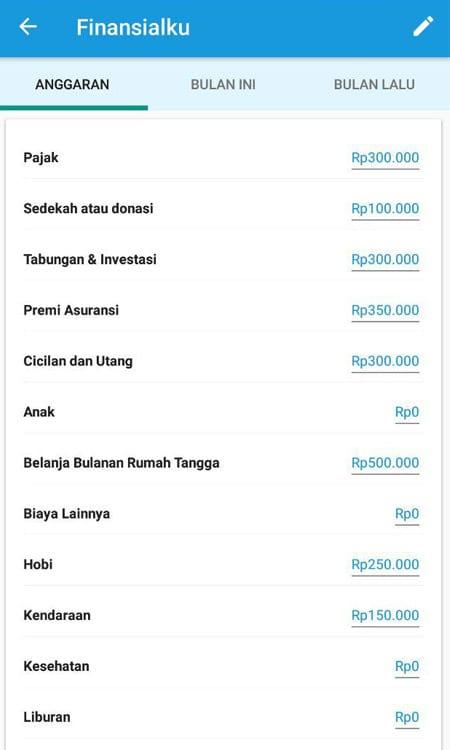 Anggaran Keuangan Aplikasi Finansialku 1
