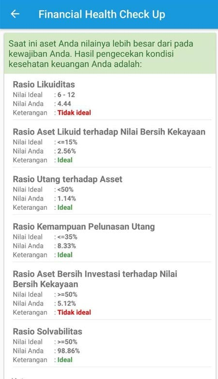 Financial Health Check Up Aplikasi Finansialku 4