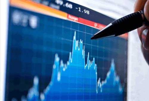 Trading Saham Menurut Jesse Livermore Reading Market, Stock Behaviour Dan Analyzing Leading Sector 01 - Finansialku