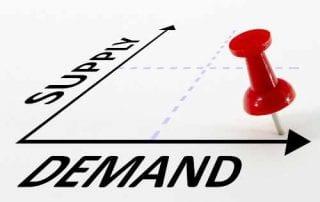 Pengaruh Hukum Supply Demand terhadap Harga Komoditas 01 - Finansialku