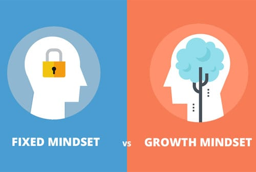 Fixed Mindset vs Growth Mindset 01 - Finansialku