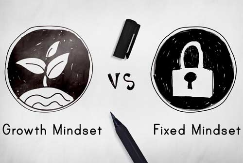 Fixed Mindset vs Growth Mindset 04 - Finansialku
