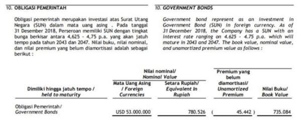 Prospek Saham ULTJ 04 Suku Bunga Obligasi -Finansialku