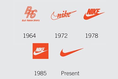 Evolusi Logo Brand Nike - Finansialku
