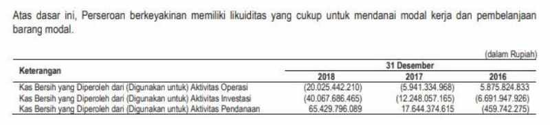 Bagaimana Prospek IPO BOLA Setelah FC Pertama Masuk BEI_ r6
