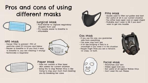 Waduh! Masker Wajah Bisa Tangkal Virus Corona 01