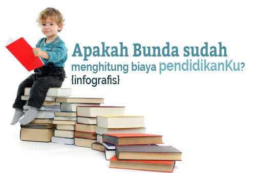 3 Fakta Penting Dalam Menyiapkan Biaya Pendidikan Kuliah di Luar Negeri1