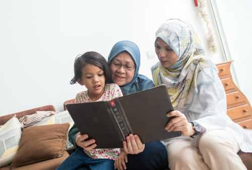 Cara Hitung dan Tata Cara Pembagian Warisan Menurut Islam 02 - Finansialku