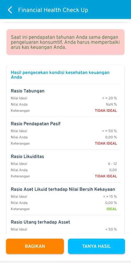 Hasil Financial Check Up Aplikasi Finansialku