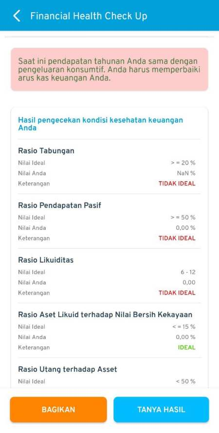 Hasil Financial Health Check Up Aplikasi Finansialku